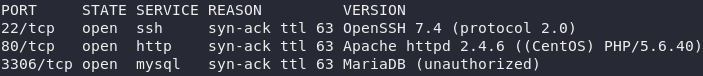 List of open ports