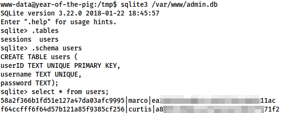 Dumping the database at /var/www/admin.db. Obtained password hashes for marco and curtis.