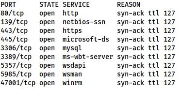 Screenshot showing open ports, written in above box.